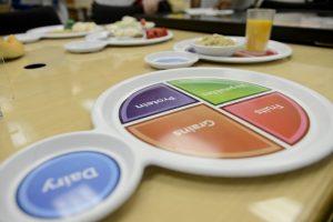 Το Πιάτο της Υγιεινής Διατροφής του Πανεπιστημίου Χάρβαρντ